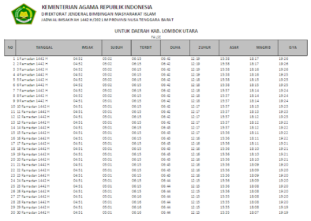 Jadwal Imsakiyah Ramadhan 1442 H Kabupaten Lombok Utara, Provinsi Nusa Tenggara Barat