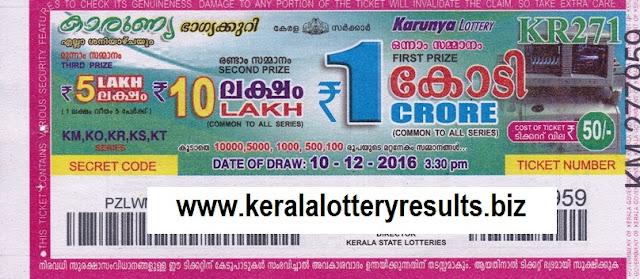 Results of lottery Karunya KR 238