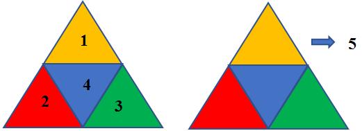 Jelaskan perbedaan persegi dengan persegi panjang lalu ...