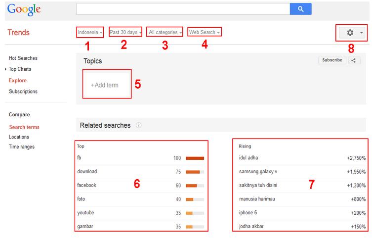 Mencari Kata Kunci Populer Dengan Google Trends
