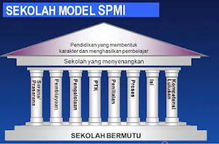 sekolah model spmi