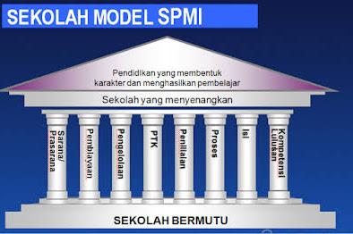Ingin Menjadikan Sekolah Model SPMI ? Begini Caranya