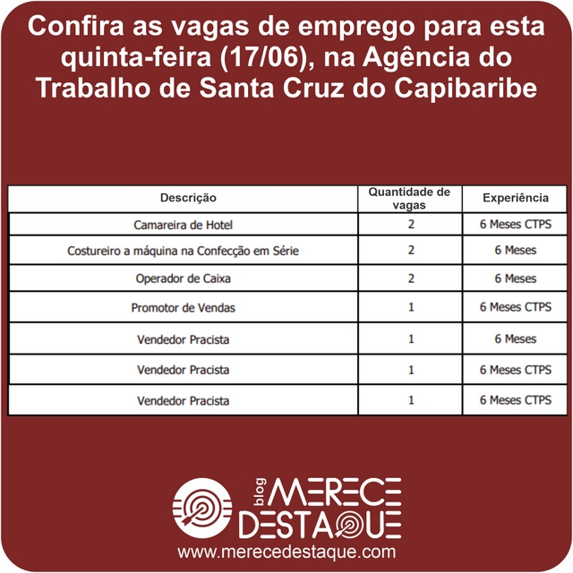 Confira as vagas de emprego para esta quinta-feira (17/06), na Agência do Trabalho de Santa Cruz do Capibaribe