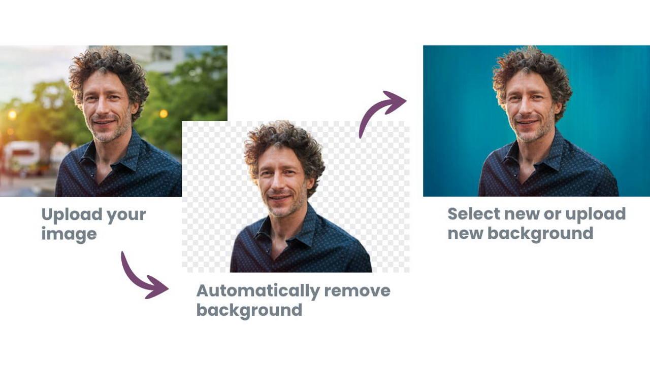 Cara Ganti Warna Background Foto Secara Online dengan Website
