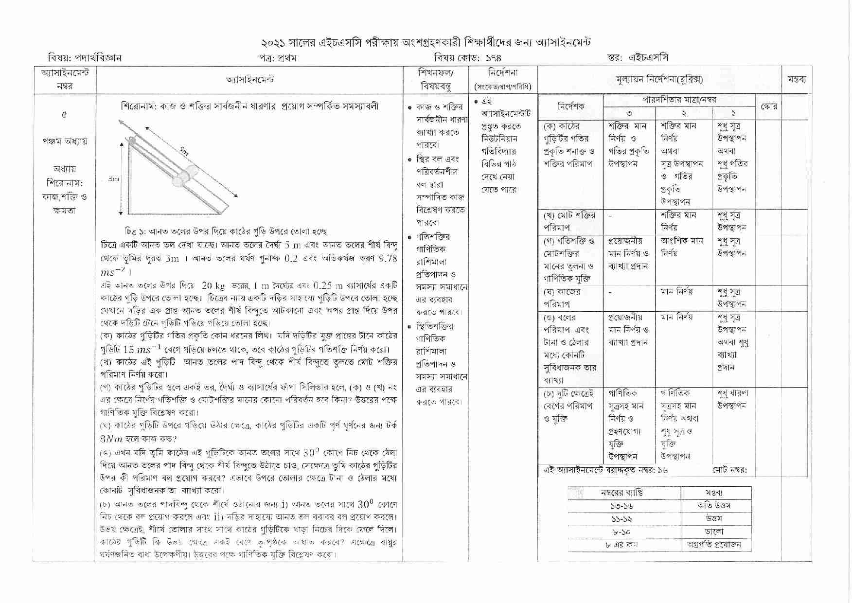 HSC Physics 2021 Assignment Answer 7th Week