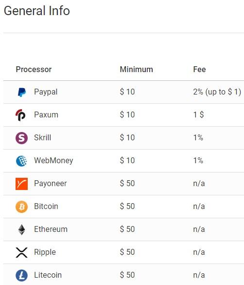 Popads vs popcash payments