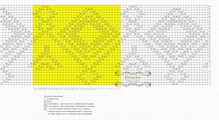 Схема узора платья Ниагара