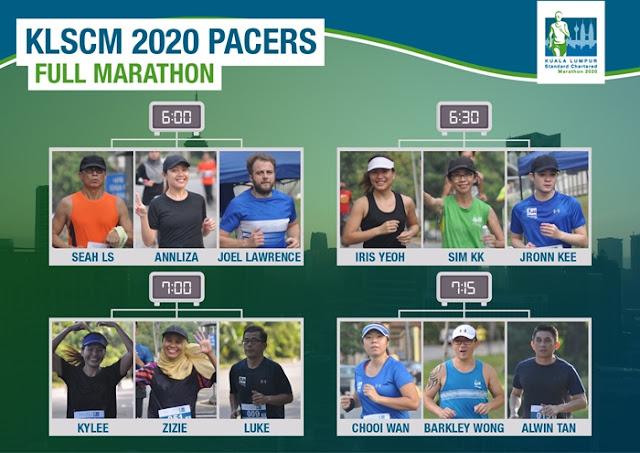 KLSCM 2020, KLSCM, KLSCM 202 Pacers, Full Marathon, Half Marathon, Running, Fitness