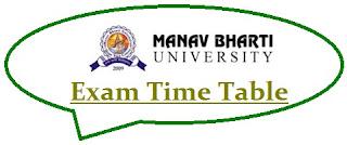 Manav Bharti University Exam Date Sheet 2020