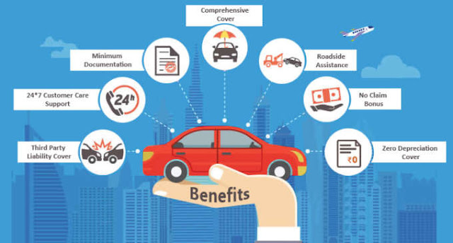Top 10 Car Insurance Companies in India 2020