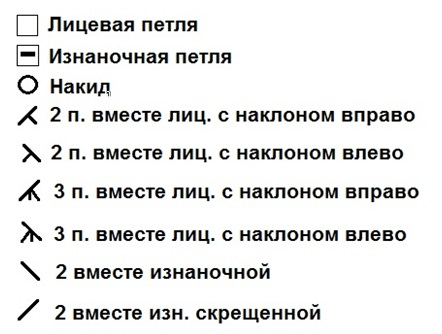 vyazanie spicami ajurnogo uzora 31 shema2