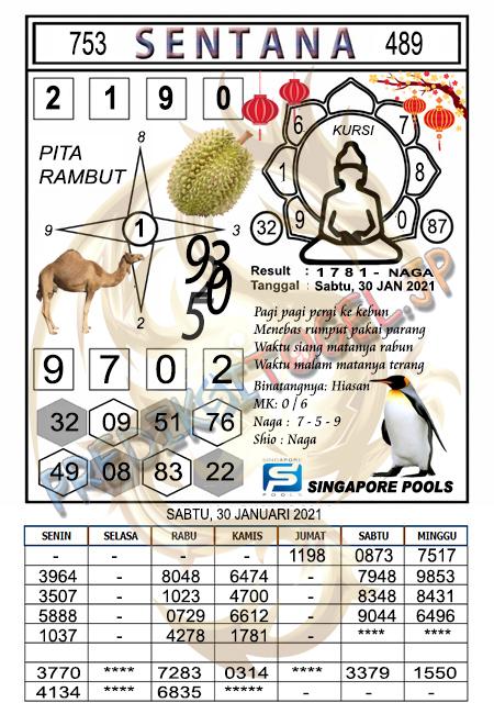 Prediksi Syair Sentana Singapura Sabtu, 30 Januari 2021