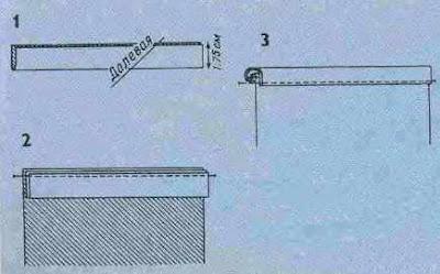как сделать рулик
