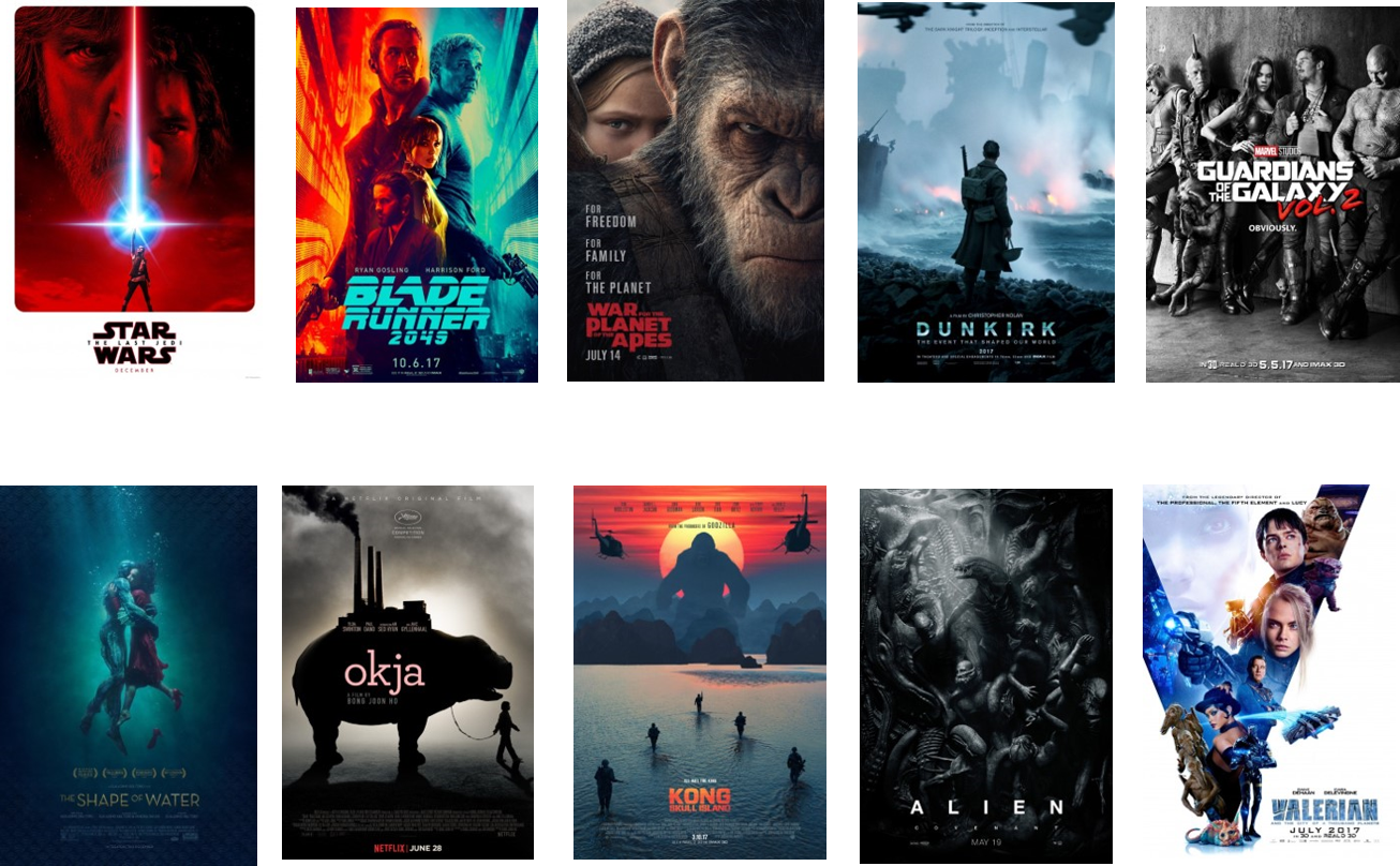 Movies with Abe: Oscar Predictions: Best Visual Effects