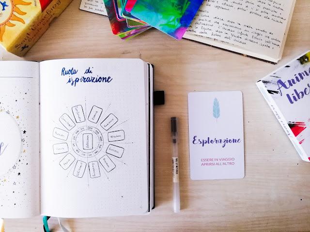 ruota-dell-anno-con-carte-di-ispirazione