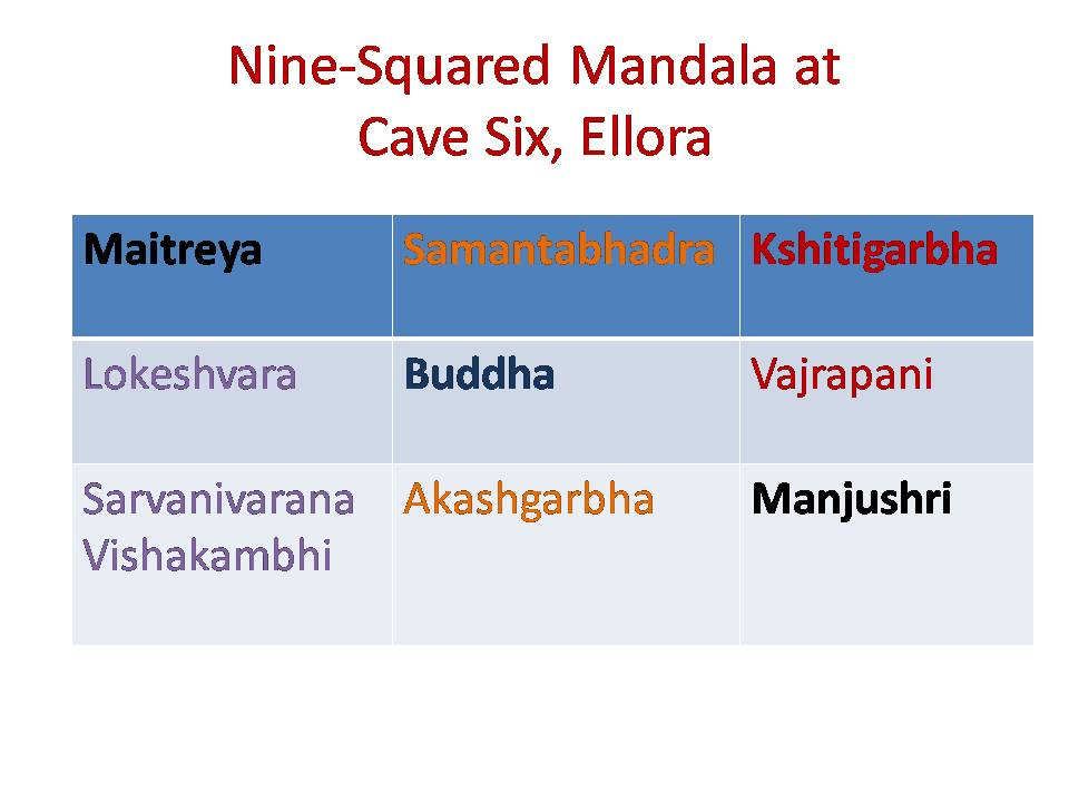 Ford foundation hivos panos and dutch embassy is kejariwal an during 10th century naropas sadanga yoga became popular which forms much of the basis of tibetan esoteric buddhism these days fandeluxe Choice Image