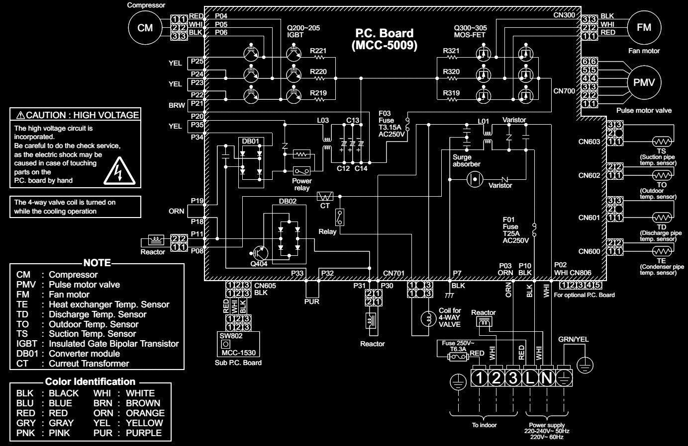 Split Ac Indoor Unit Motor Wiring Diagram For Household Light Switch Toshiba Air Conditioner Rav Sm562at Sm1402at