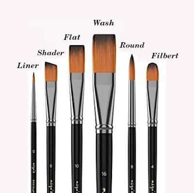Types of Acrylic Painting brushes