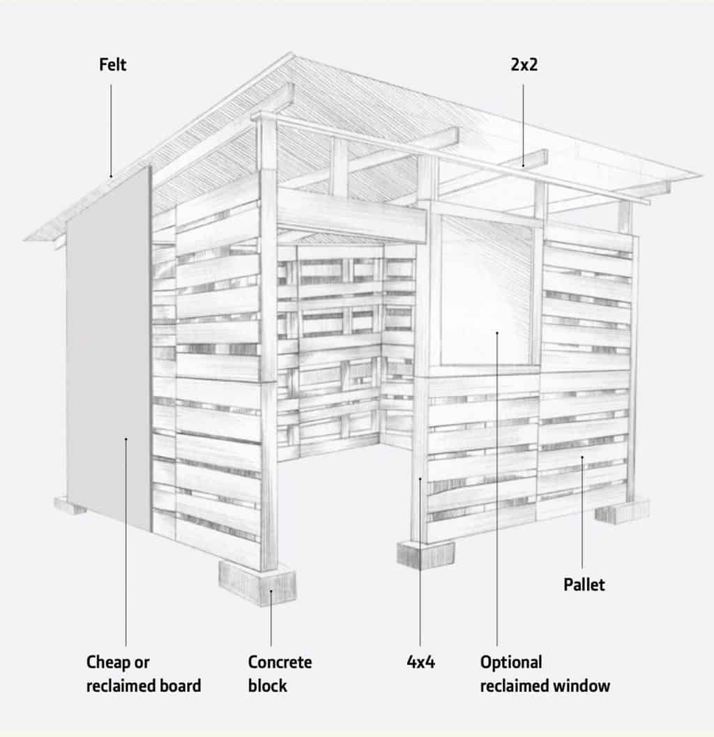 Shedworking How To Build A Shed For Your Communal Garden