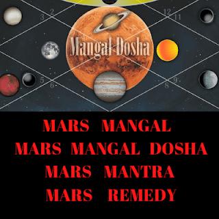 mars mangal mars mantra