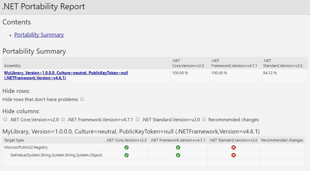Resultado de portabilidad en el que se indica que la biblioteca es 100% compatible con .NET Framework 4.7.1, .NET Core 2.0, pero no con .NET Standard 2.0