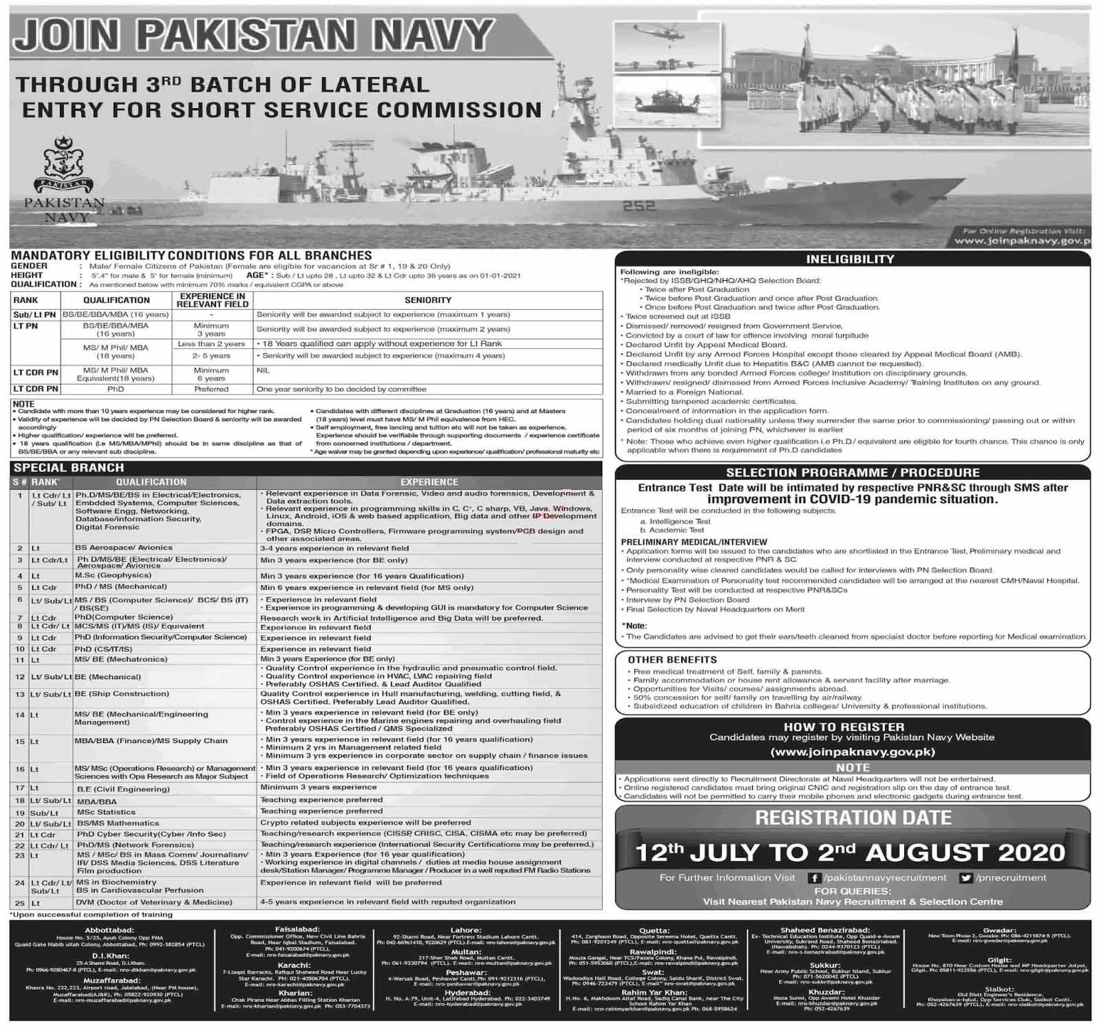 Pakistan Navy Short Service Commission 2020