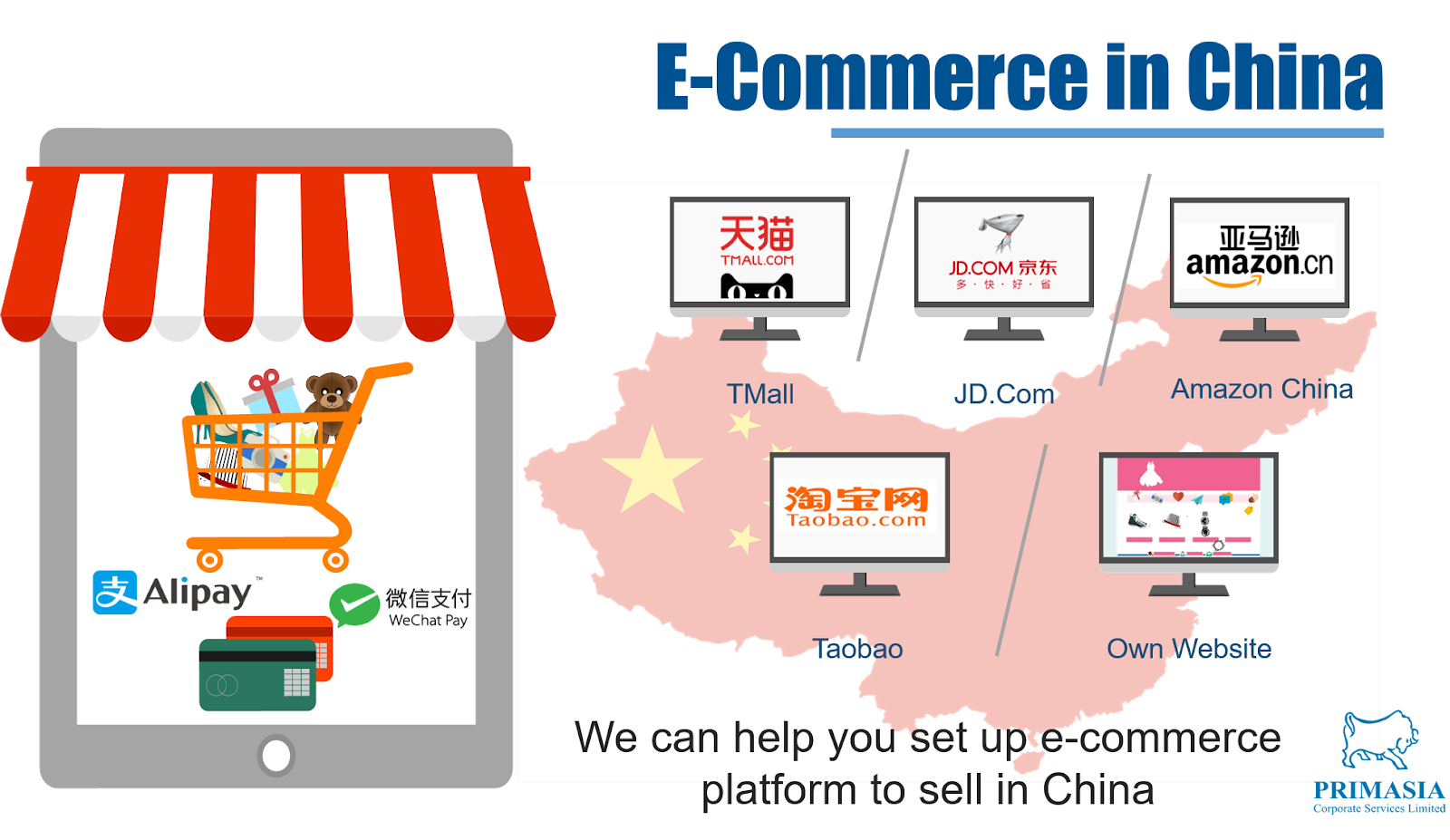 Primasia Corporate Services Limited: China E-commerce Solutions