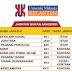 Permohonan Jawatan Kosong Universiti Malaysia Kelantan (UMK) - Kelayakan PMR/SPM/Diploma/Ijazah