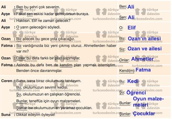 6. Sınıf Başak Yayınları Türkçe Çalışma Kitabı 270. 271. 272. 273. 274. Sayfa Cevapları