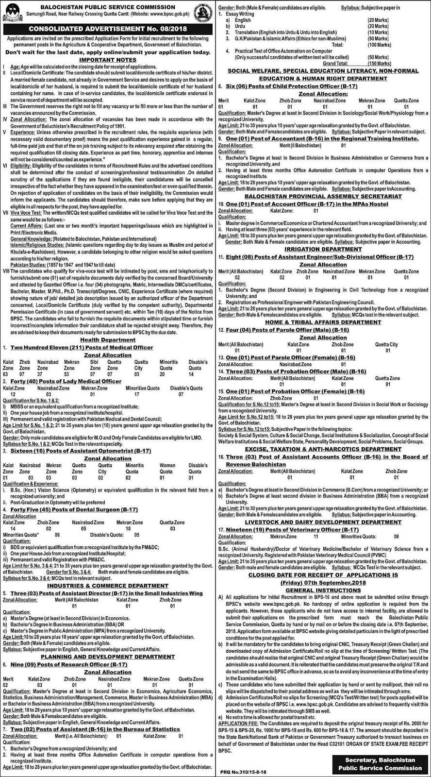BPSC Jobs August 2018 Balochistan Public Service Commission