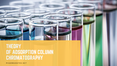 Theory of Adsorption Column Chromatography Class Notes - PharmaNotes.Net
