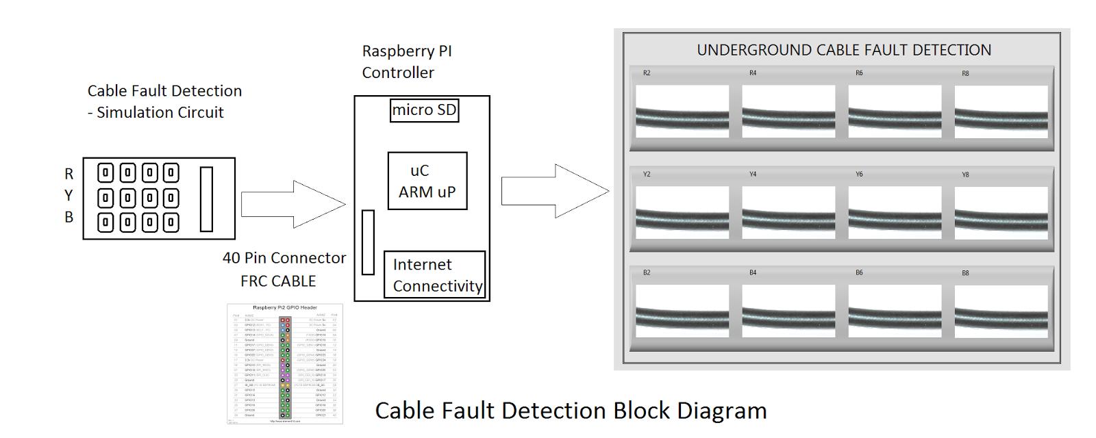 medium resolution of keystone hideout wiring schematic keystone toy haulers mazda b2000 engine diagram email routing diagram