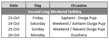 Durga Puja Long Weekend Holiday