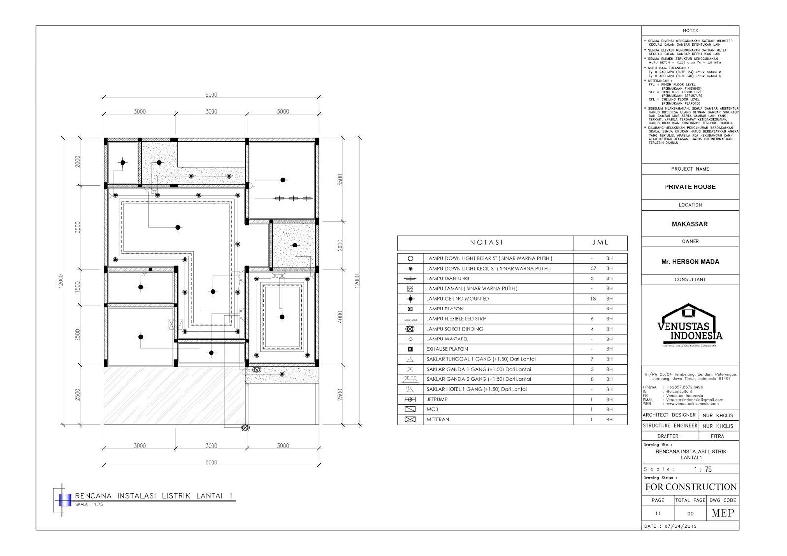 Image Result For Tes Gambar Arsitektur