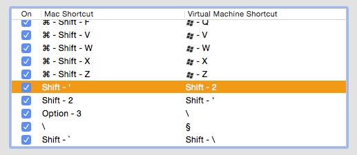 swl10: VMWare Fusion, Windows 8 and British Keyboards