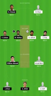 BAL vs KHP dream11 team Prediction
