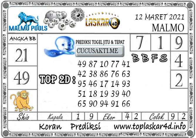 Prediksi Togel MALMO LASKAR4D 12 MARET 2021