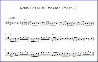 gambar notasi bas rock and roll ke-2 not balok