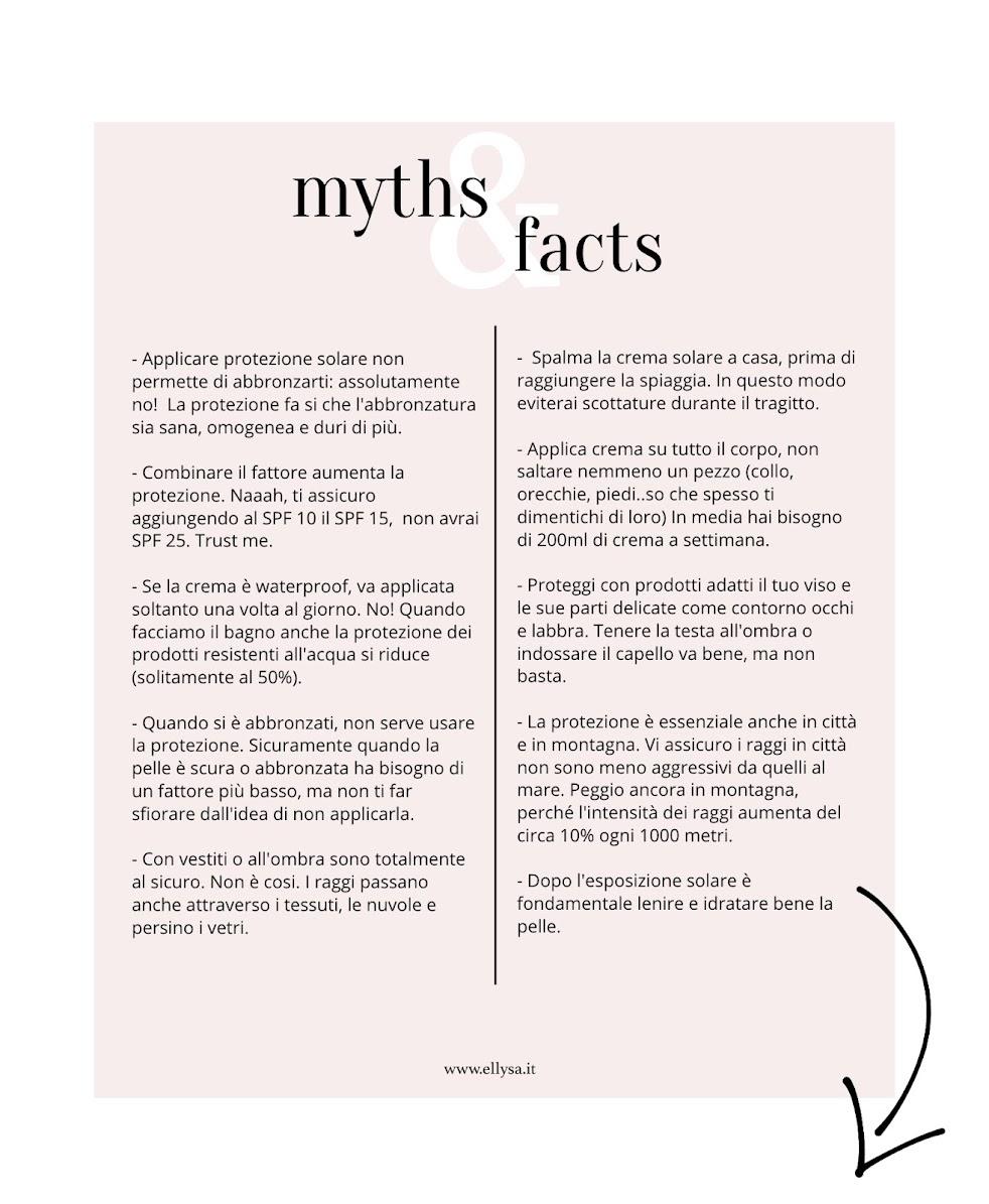 I falsi miti da sfatare sul sole e sui solari