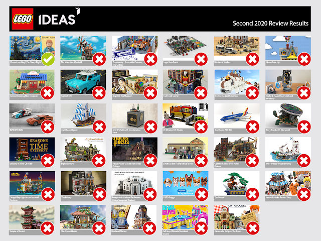 LEGO IDEAS Second 2020 Review Results Vincent Van Gogh Animal Crossing New Horizons