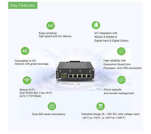 LINOVISION Industrial 5G Cellular Router