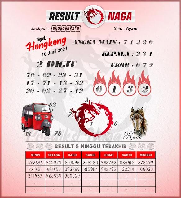 hk kamis result naga