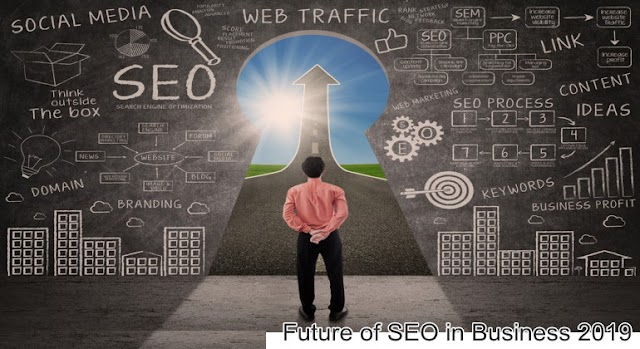 SEO: The Thing Which will Make you a Future Brand