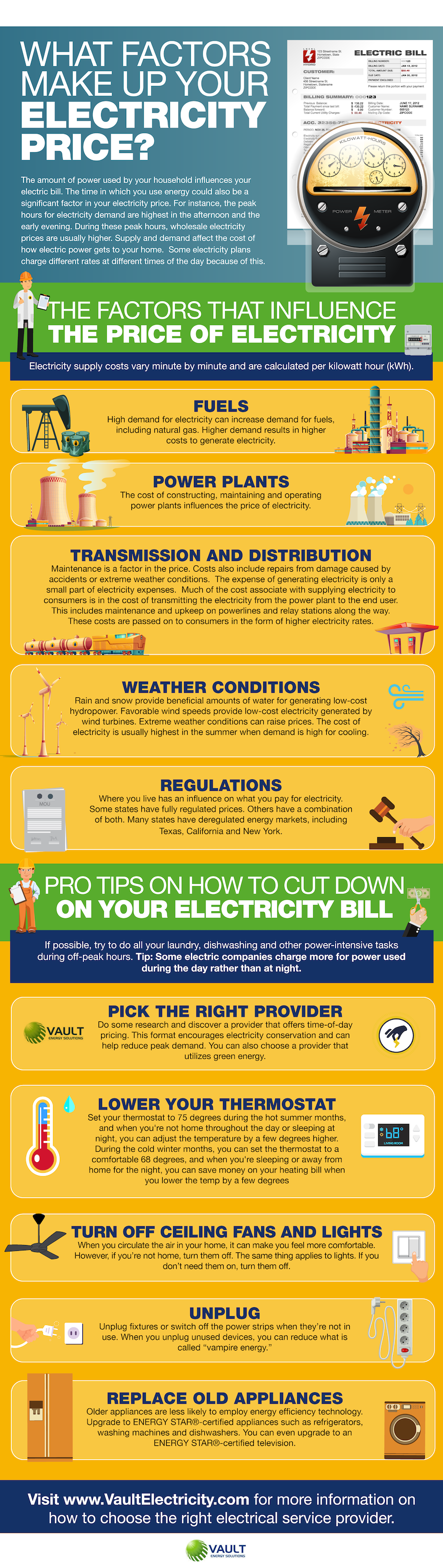 What Factors Make Up Your Electricity Price? #infographic