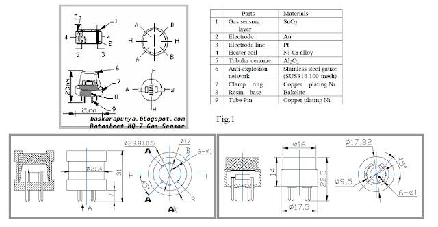 Baskara Blog: MQ-7 Sensor Gas CO