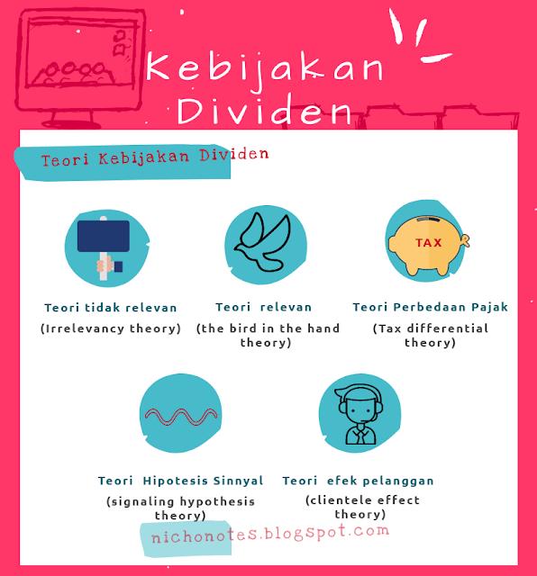 teori kebijakan dividen