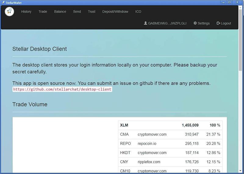 Dompet harus aktif untuk menambahkan trustline