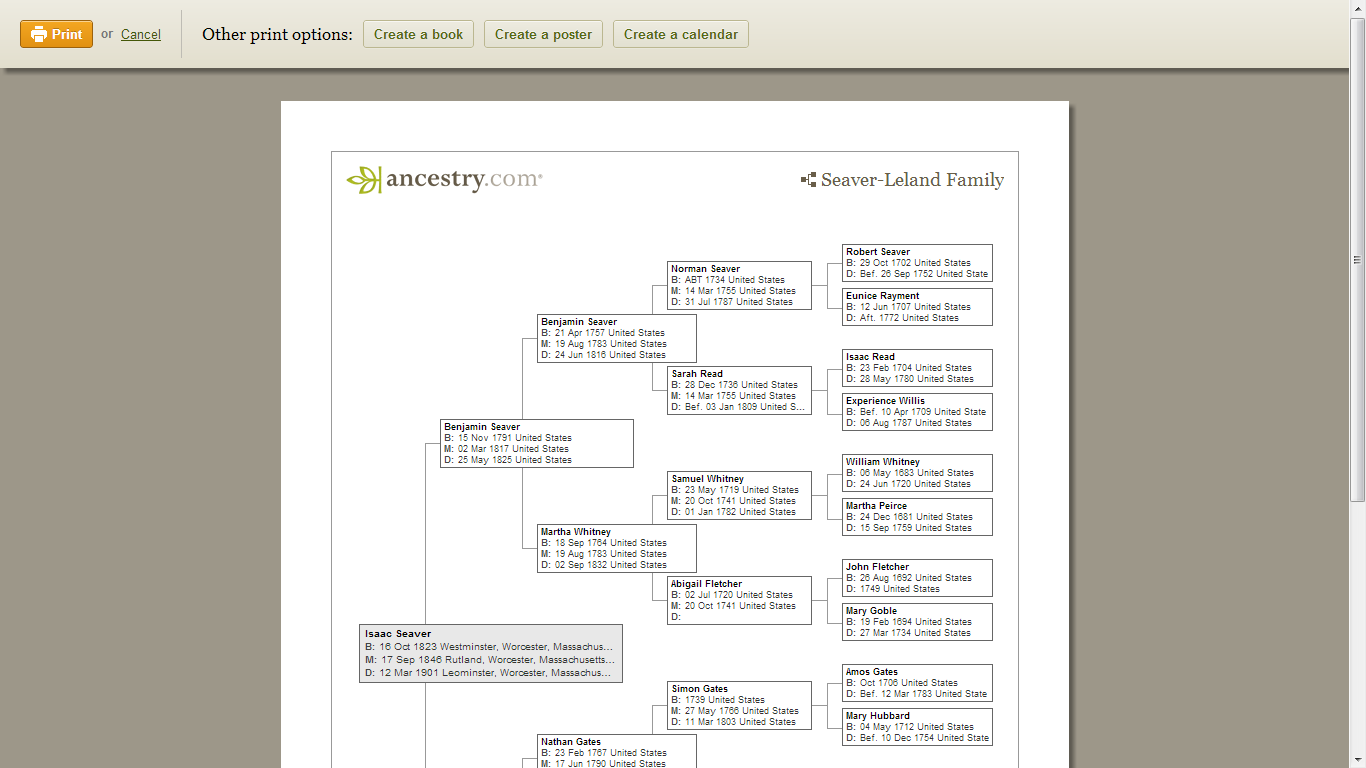 genea musings ancestry com chart and report print options