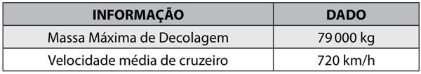 informacao-dado