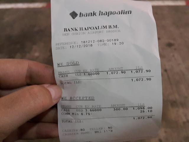 dinheiro em Israel